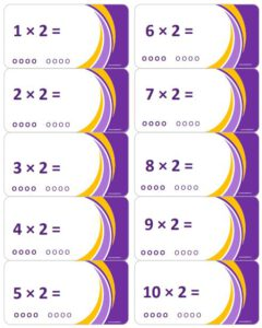 LeerKaartjes Tafel van 2 oefenen automatiseren tafels rekenen memoriseren bewegend leren onthouden
