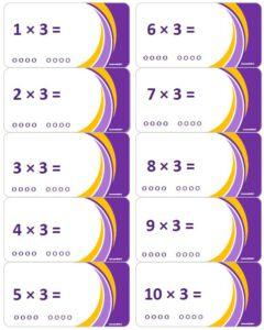 LeerKaartjes Tafel van 3 oefenen automatiseren tafels rekenen memoriseren bewegend leren onthouden