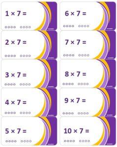 LeerKaartjes Tafel van 7 oefenen automatiseren tafels rekenen memoriseren bewegend leren onthouden