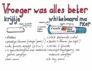 Vroeger was alles beter toch? 🤔  #onderwijs #school #whiteboard #schoolbord